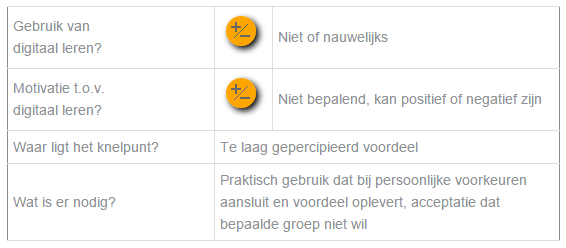 tevreden traditionalist